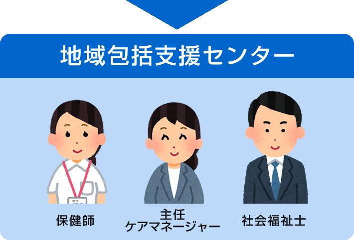 houkatsu-image1b